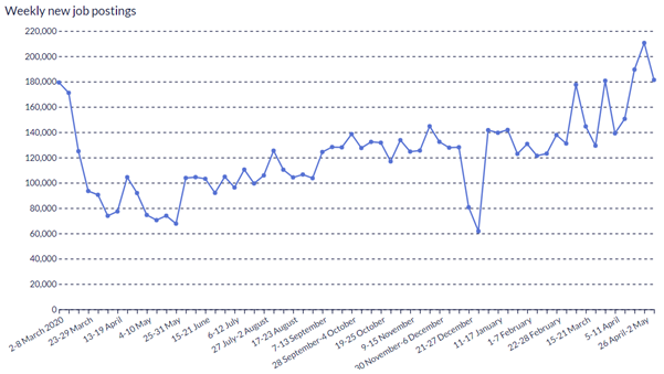 Zoom Graph 2